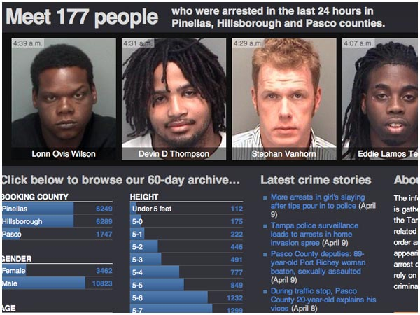 Real-Time Mugshots and Stats of People Arrested in Tampa Bay, FL