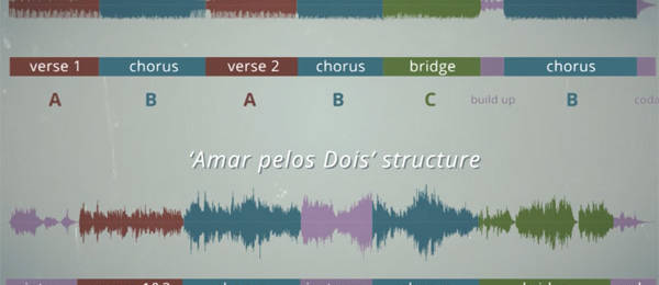 A Look Into the Musical Structure of 'Amar Pelos Dois,' the Winning Song from Eurovision 2017